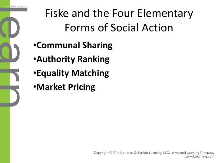 Fiske and the Four Elementary Forms of Social Action