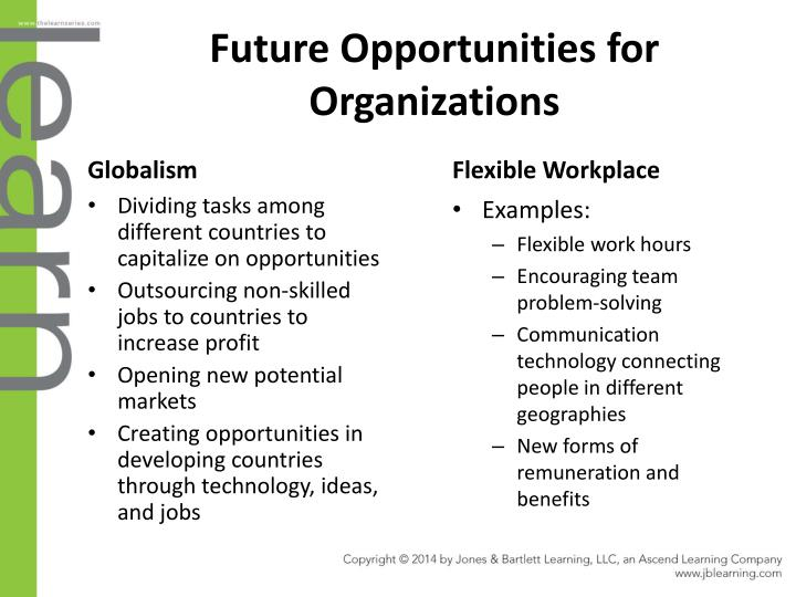 Future Opportunities for Organizations