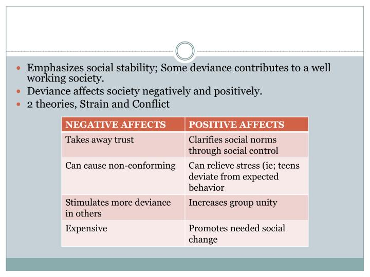 Emphasizes social stability; Some deviance contributes to a well working
