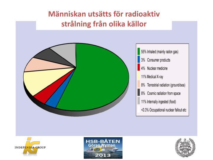 Människan utsätts för radioaktiv strålning från olika källor