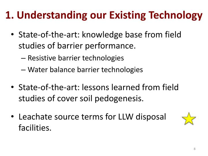 1. Understanding our Existing Technology
