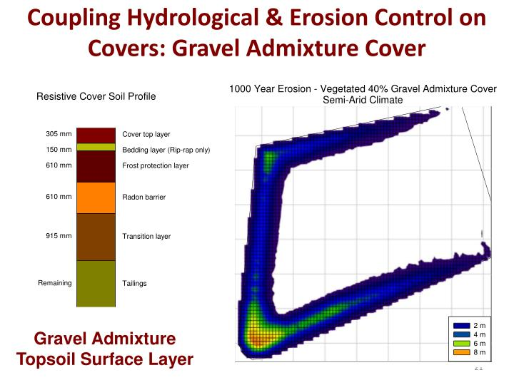Coupling Hydrological & Erosion Control on Covers: Gravel Admixture Cover