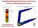 coupling hydrological erosion control on covers gravel admixture cover