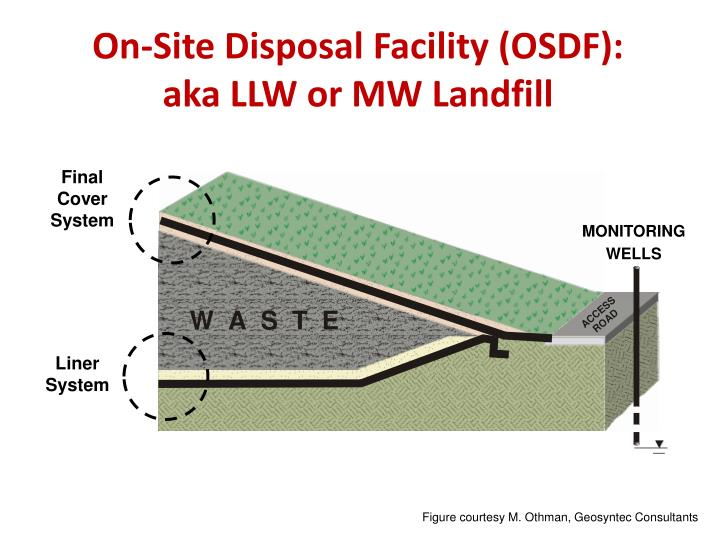 On-Site Disposal Facility (OSDF):
