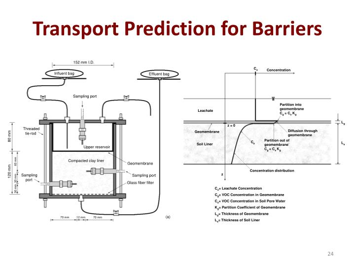 Transport Prediction for Barriers