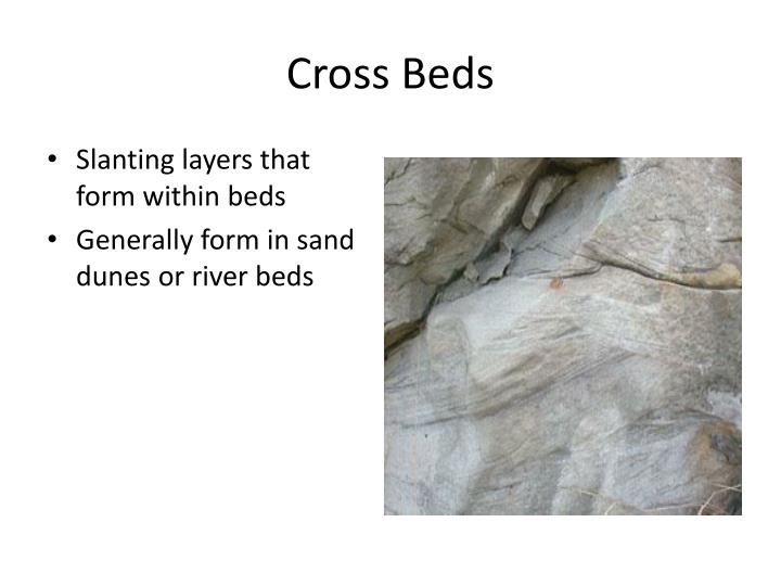 Cross Beds