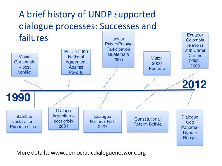A brief history of UNDP supported dialogue processes: Successes and failures