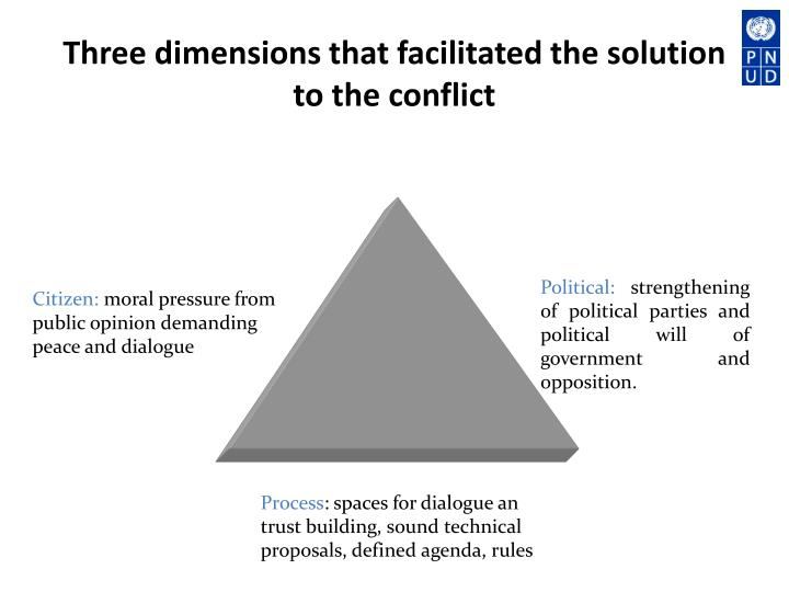 Three dimensions that facilitated the solution to the conflict