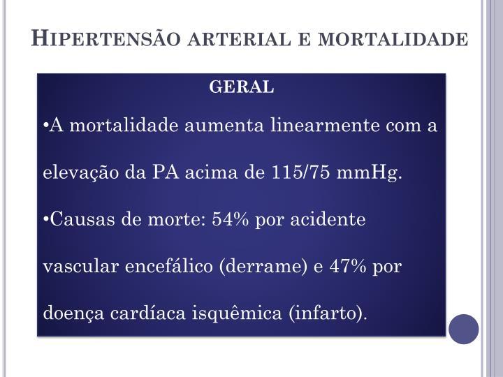Hipertensão arterial e mortalidade