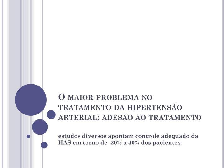 O maior problema no tratamento da hipertensão arterial: adesão ao tratamento