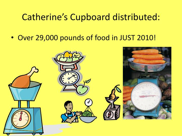 Catherine S Cupboard Food Pantry