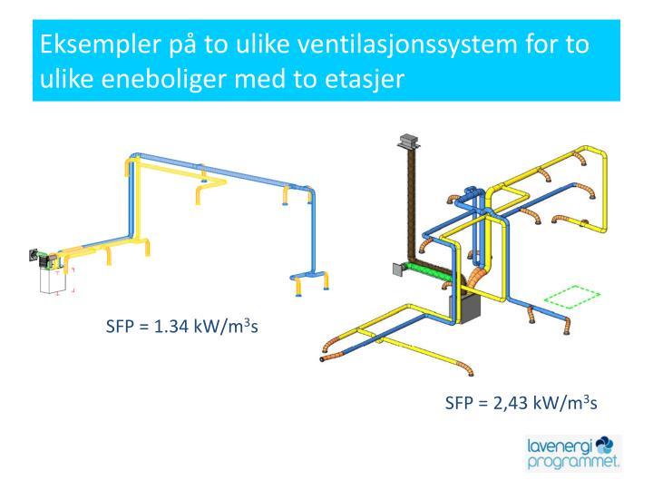 Eksempler på to ulike ventilasjonssystem for to ulike eneboliger med to etasjer