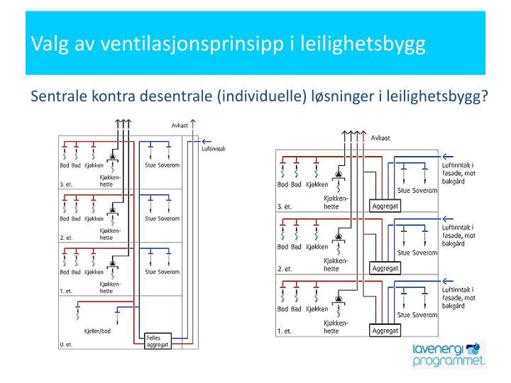 Valg av ventilasjonsprinsipp i leilighetsbygg