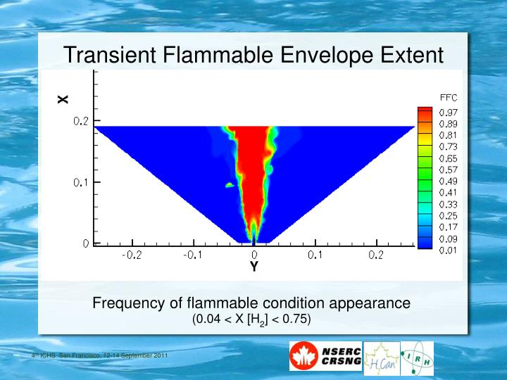 Frequency of flammable condition appearance