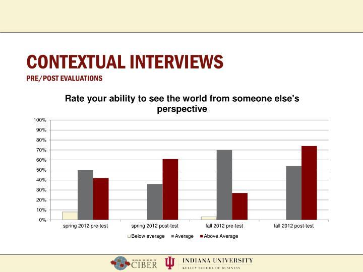 CONTEXTUAL INTERVIEWS