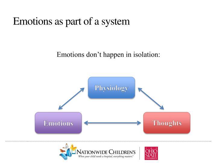 Emotions as part of a system