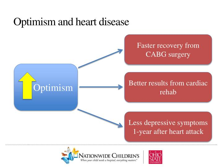 Optimism and heart