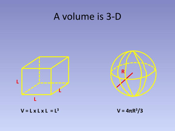 A volume is 3-D
