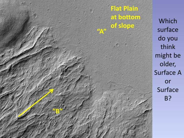 Flat Plain at bottom of slope