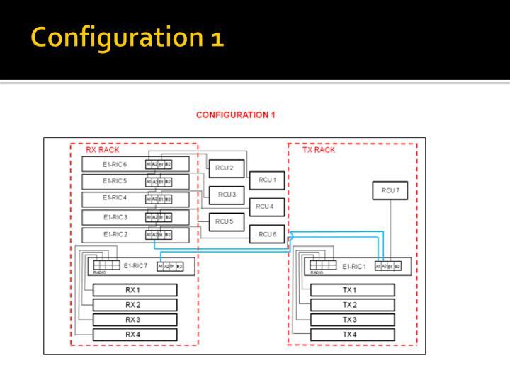Configuration 1