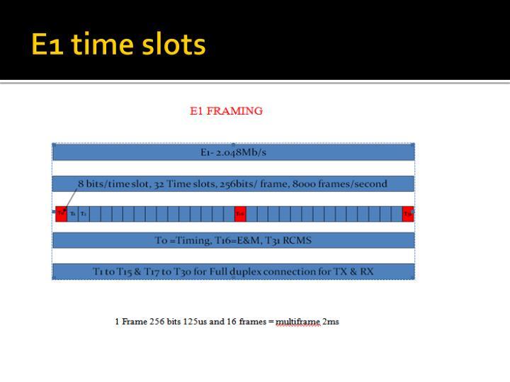 E1 time slots