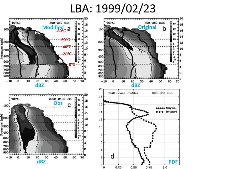 LBA: 1999/02/23