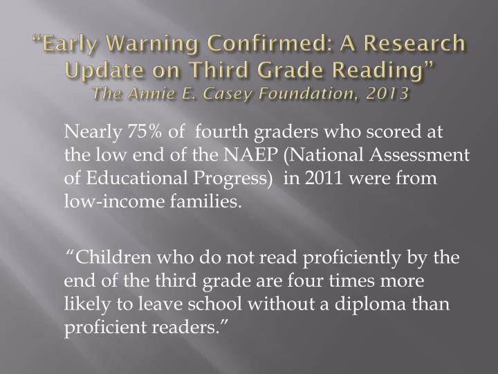 """Early Warning Confirmed: A Research Update on Third Grade Reading"""