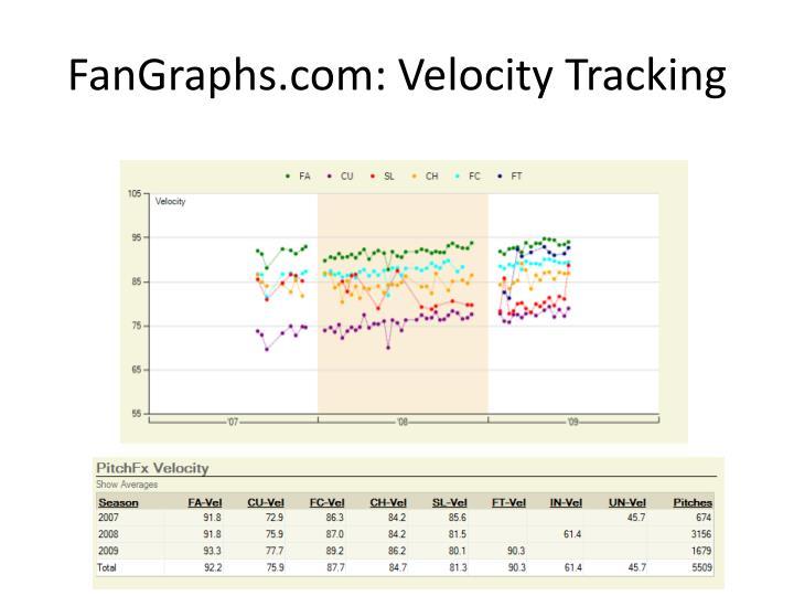 FanGraphs.com: Velocity Tracking