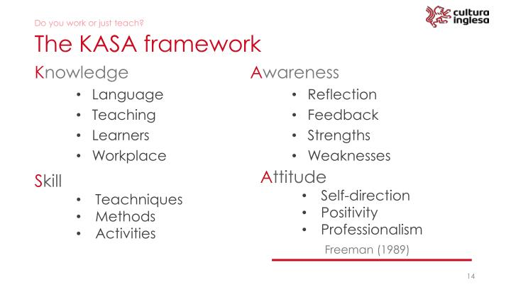 The KASA framework