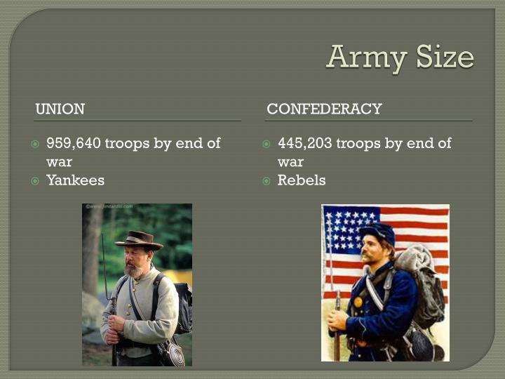 Army Size