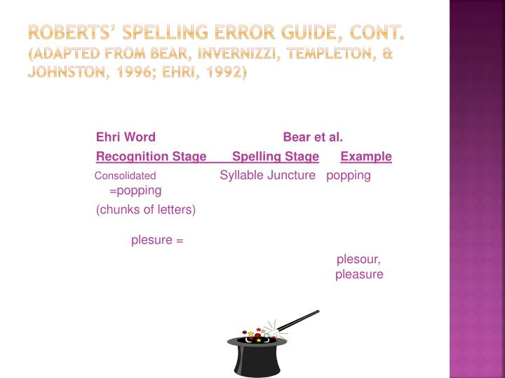 Roberts' Spelling Error Guide, cont.