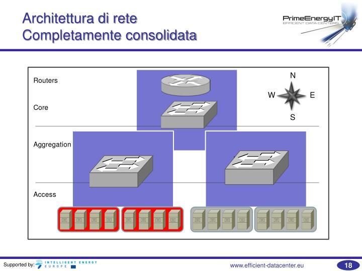 Architettura di rete
