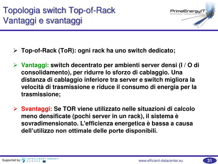 Topologia switch Top-of-Rack