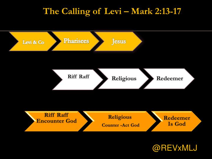 The Calling of Levi – Mark 2:13-17