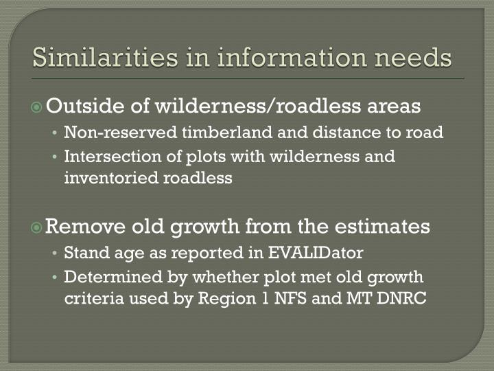 Similarities in information needs