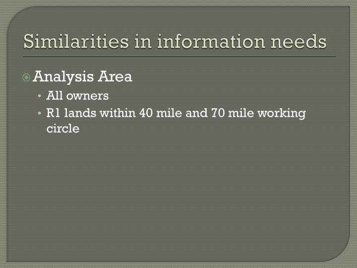 Similarities in information needs