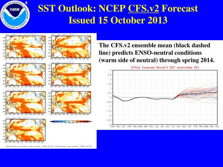 SST Outlook: NCEP