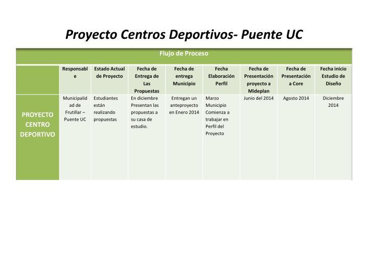 Proyecto Centros Deportivos- Puente UC