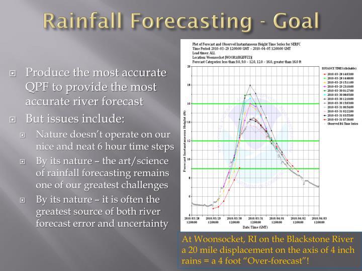 Rainfall Forecasting - Goal
