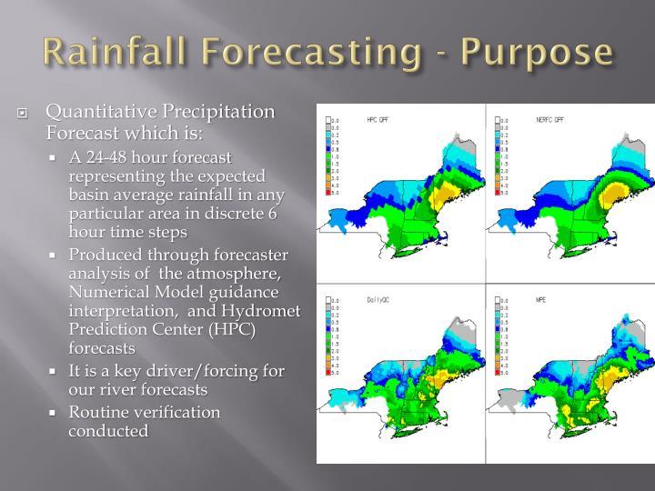 Rainfall Forecasting - Purpose