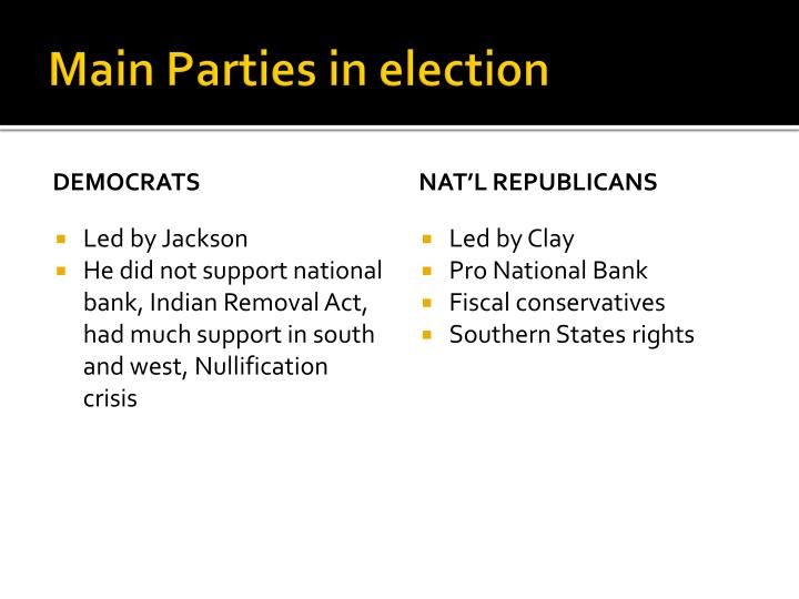 Main Parties in election