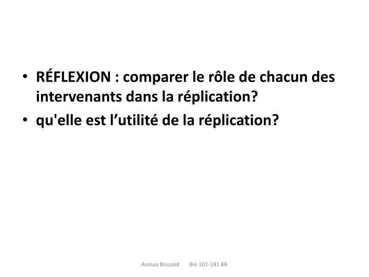 RÉFLEXION: comparer le rôle de chacun des intervenants dans la réplication?