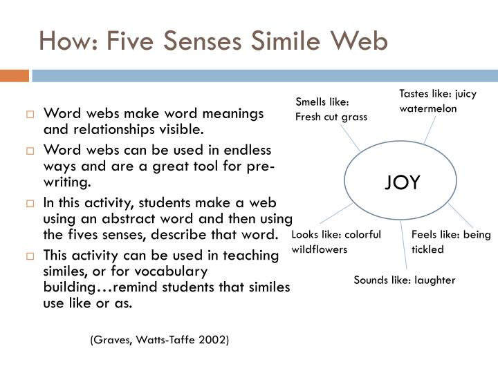 How: Five Senses Simile Web