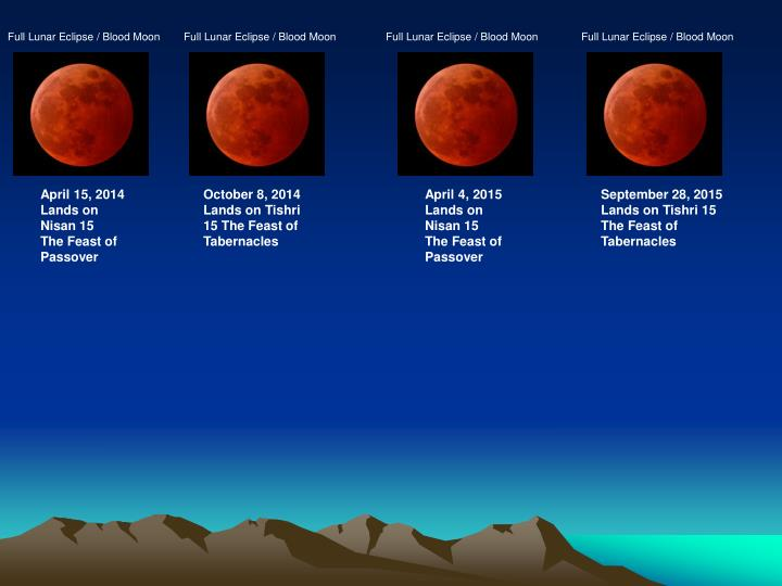 Full Lunar Eclipse / Blood Moon