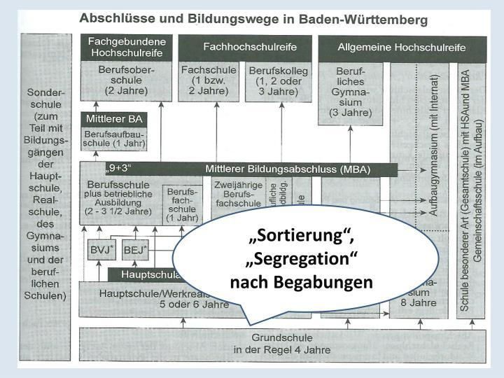 """Sortierung"", ""Segregation"""