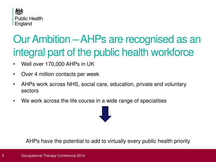Our ambition ahps are recognised as an integral part of the public health workforce