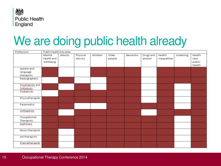 We are doing public health already