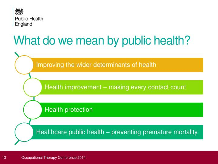 What do we mean by public health?