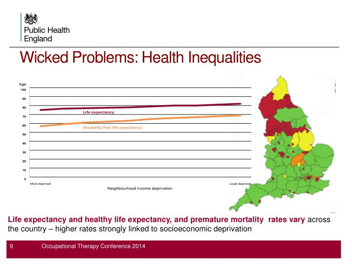 Wicked Problems: Health