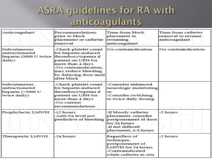 ASRA guidelines for RA with anticoagulants